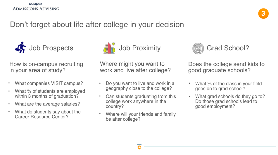 This is an image of a powerpoint slide showing things to think about regarding fit post-college, including job prospects, job proximity, and grad school.